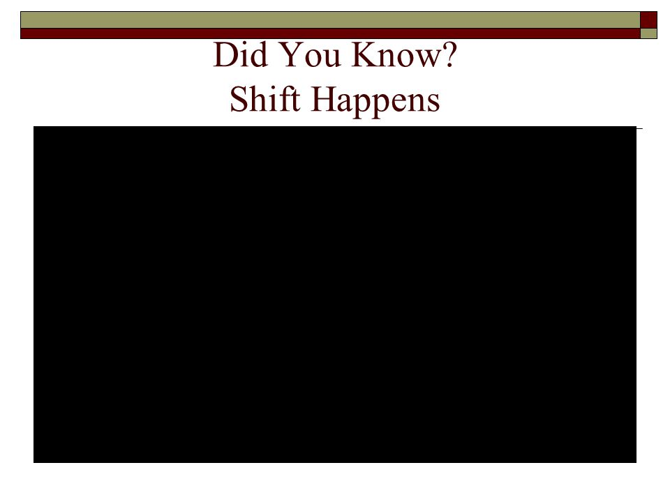 Did You Know Shift Happens
