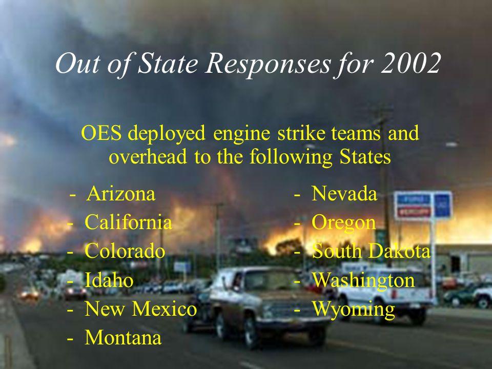 OES deployed engine strike teams and overhead to the following States - Arizona - Nevada - California - Oregon - Colorado - South Dakota - Idaho - Washington - New Mexico - Wyoming - Montana Out of State Responses for 2002