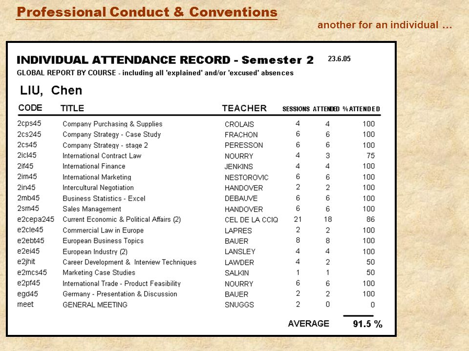 Professional Conduct & Conventions Teachers are asked to include attendance in their calculation of grades.