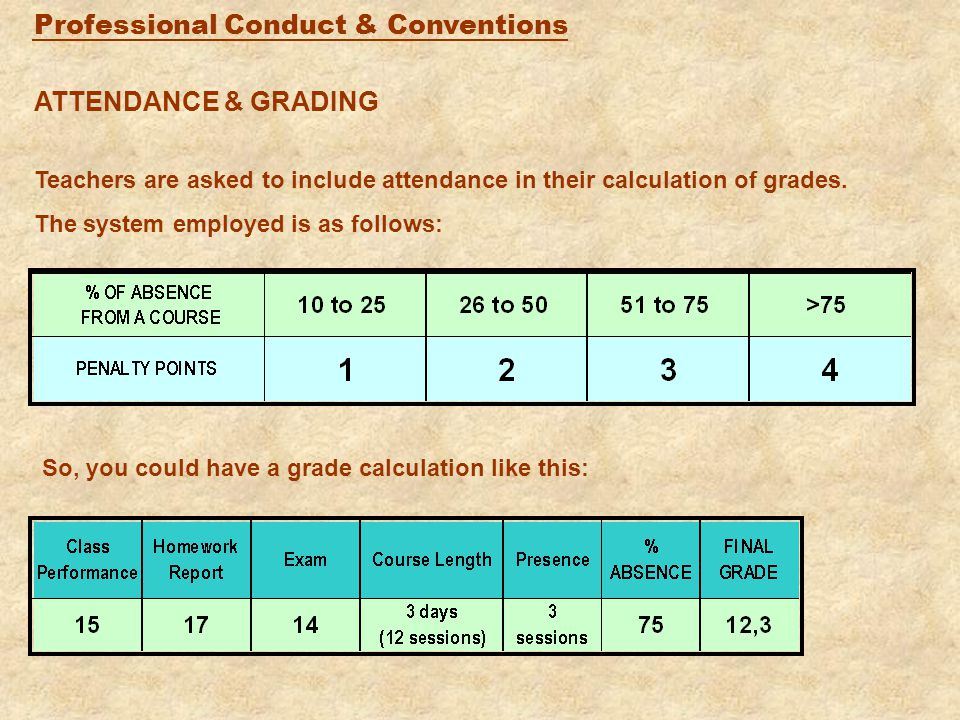 Professional Conduct & Conventions In a course where assessment is by CLASSROOM PERFORMANCE ONLY, you could of course finish with a grade like this: ATTENDANCE & GRADING