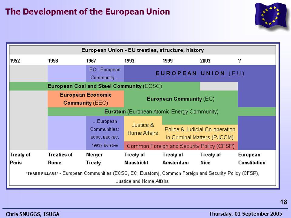 Thursday, 01 September 2005 Chris SNUGGS, ISUGA 18 The Development of the European Union