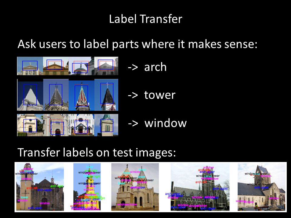 Label Transfer Ask users to label parts where it makes sense: -> arch -> tower -> window Transfer labels on test images: