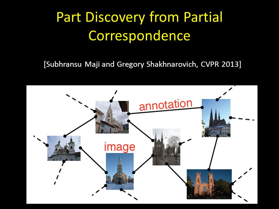 Part Discovery from Partial Correspondence [Subhransu Maji and Gregory Shakhnarovich, CVPR 2013]