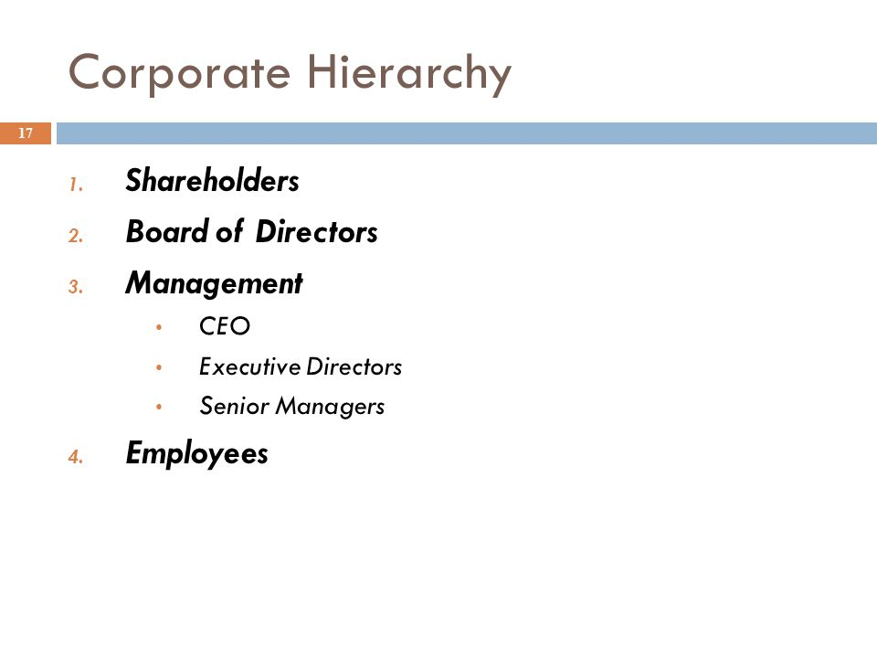 Corporate Hierarchy 17 1. Shareholders 2. Board of Directors 3. Management CEO Executive Directors Senior Managers 4. Employees
