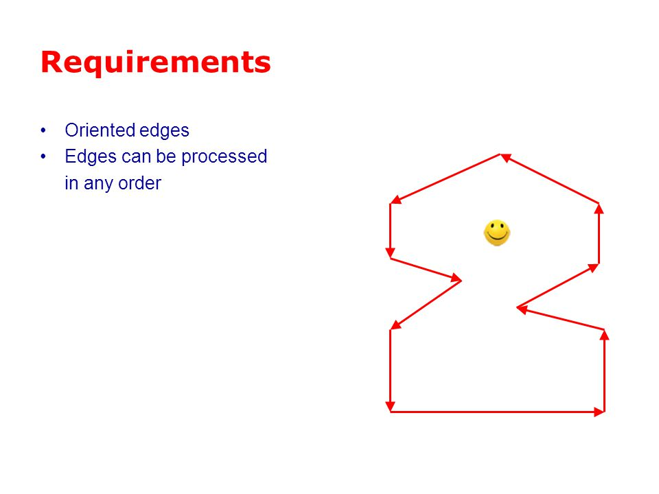 Requirements Oriented edges Edges can be processed in any order