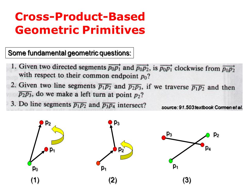 Cross-Product-Based Geometric Primitives source: 91.503 textbook Cormen et al. p0p0p0p0 p2p2p2p2 p1p1p1p1 (1) p1p1p1p1 p3p3p3p3 p2p2p2p2 (2) p2p2p2p2
