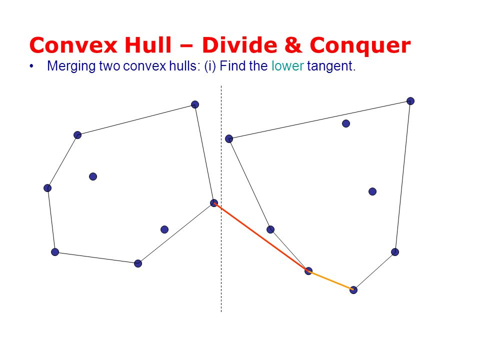 Convex Hull – Divide & Conquer Merging two convex hulls: (i) Find the lower tangent.
