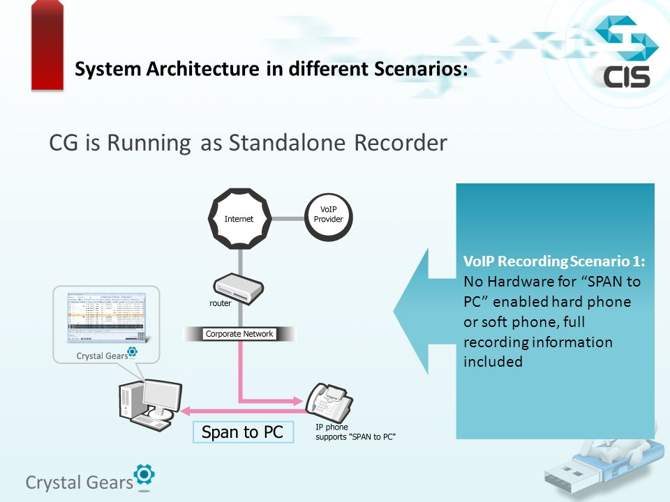 System Architecture in different Scenarios: CG is Running as Standalone Recorder VoIP Recording Scenario 1: No Hardware for SPAN to PC enabled hard phone or soft phone, full recording information included