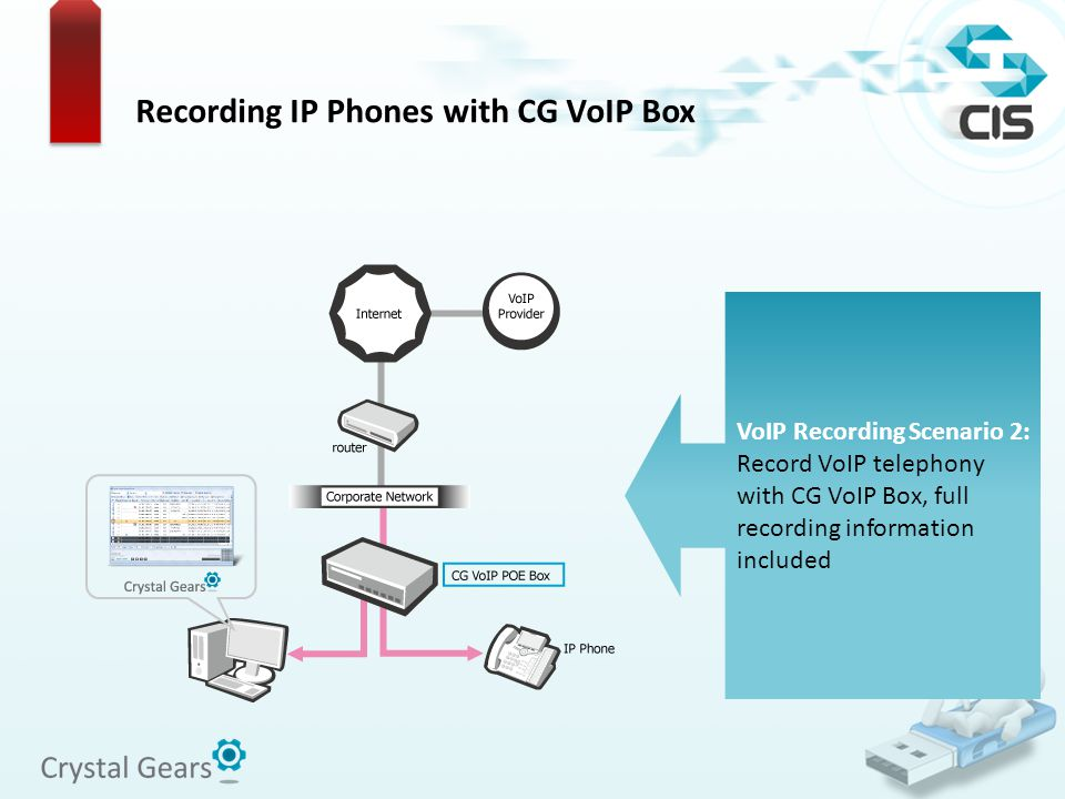 Recording IP Phones with CG VoIP Box VoIP Recording Scenario 2: Record VoIP telephony with CG VoIP Box, full recording information included
