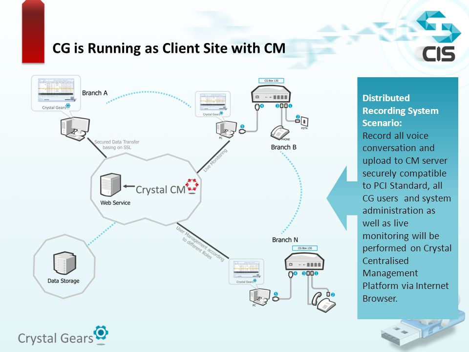 CG is Running as Client Site with CM Distributed Recording System Scenario: Record all voice conversation and upload to CM server securely compatible to PCI Standard, all CG users and system administration as well as live monitoring will be performed on Crystal Centralised Management Platform via Internet Browser.