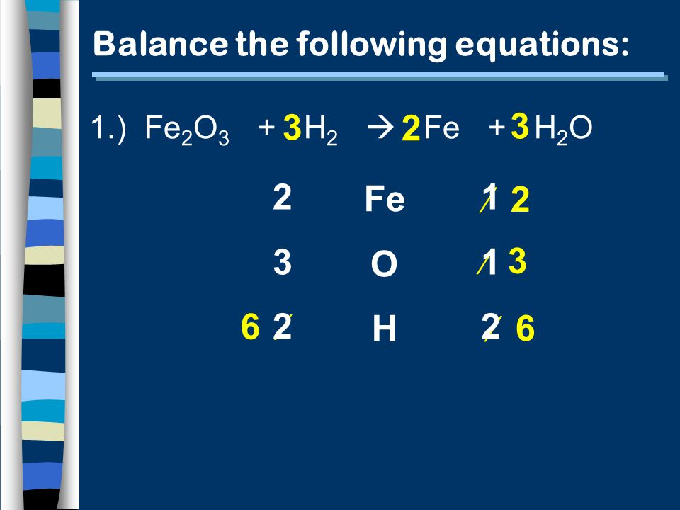 Balance the following equations: 1.) Fe 2 O 3 + H 2  Fe + H 2 O 6   3 3 3 2  6 Fe O H  2 2 1 3 1 2