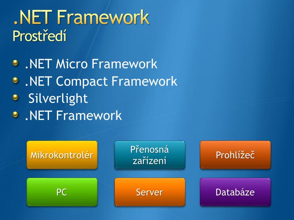 .NET Micro Framework.NET Compact Framework Silverlight.NET Framework ProhlížečProhlížeč Přenosná zařízení MikrokontrolérMikrokontrolér DatabázeDatabáz