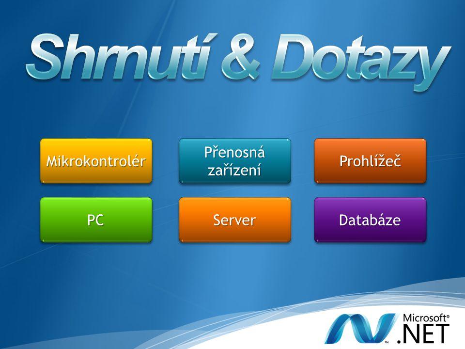 ProhlížečProhlížeč Přenosná zařízení MikrokontrolérMikrokontrolér DatabázeDatabázeServerServerPCPC