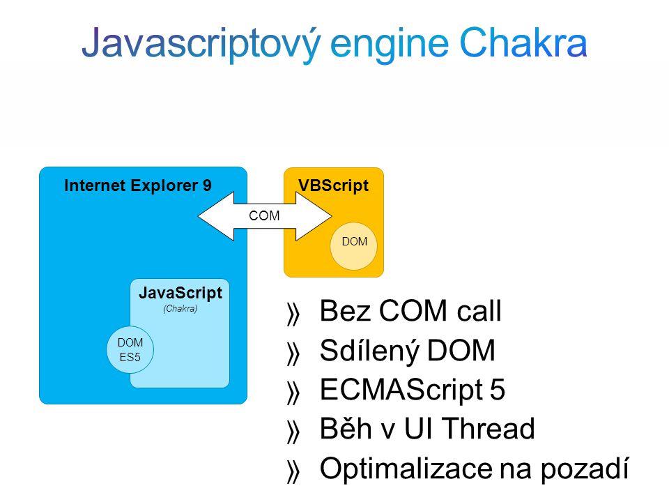  Bez COM call  Sdílený DOM  ECMAScript 5  Běh v UI Thread  Optimalizace na pozadí VBScript Internet Explorer 9 DOM JavaScript (Chakra) DOM ES5 COM