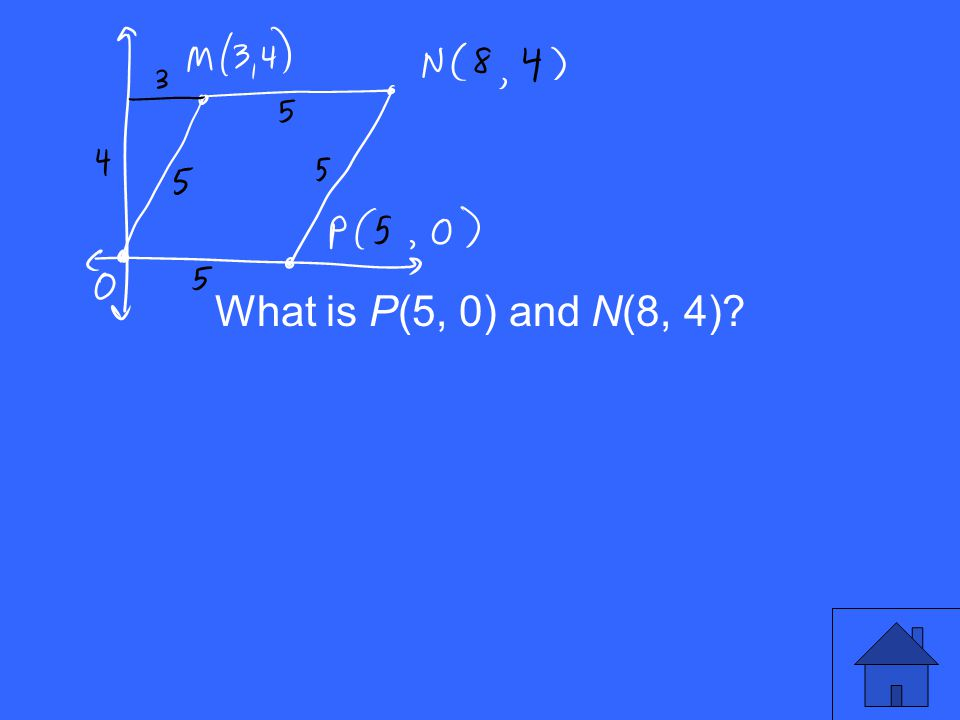 What is P(5, 0) and N(8, 4)