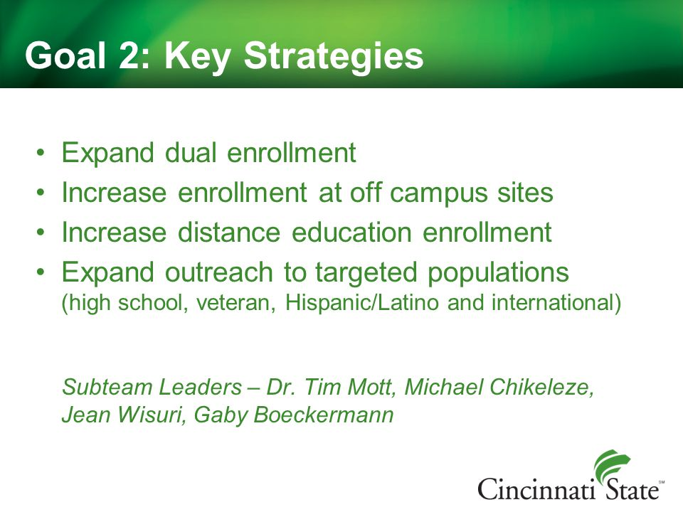 Goal 2: Key Strategies Expand dual enrollment Increase enrollment at off campus sites Increase distance education enrollment Expand outreach to targeted populations (high school, veteran, Hispanic/Latino and international) Subteam Leaders – Dr.