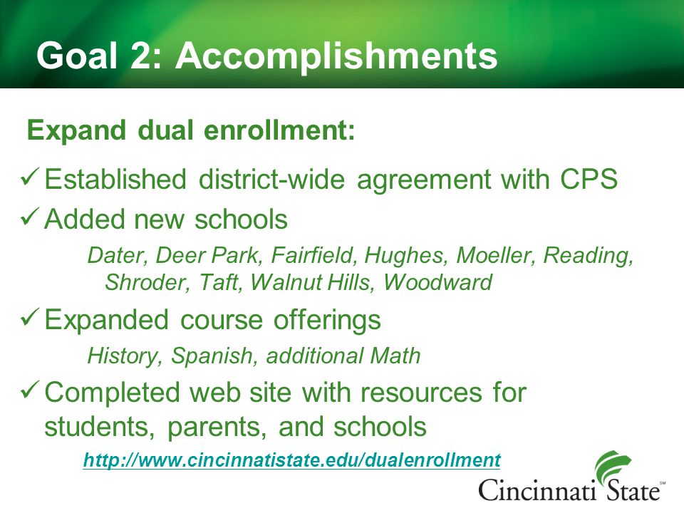 Goal 2: Accomplishments Expand dual enrollment: Established district-wide agreement with CPS Added new schools Dater, Deer Park, Fairfield, Hughes, Moeller, Reading, Shroder, Taft, Walnut Hills, Woodward Expanded course offerings History, Spanish, additional Math Completed web site with resources for students, parents, and schools http://www.cincinnatistate.edu/dualenrollment