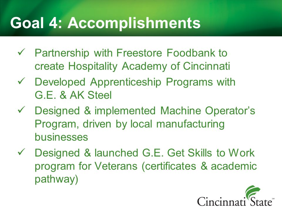 Goal 4: Accomplishments Partnership with Freestore Foodbank to create Hospitality Academy of Cincinnati Developed Apprenticeship Programs with G.E.