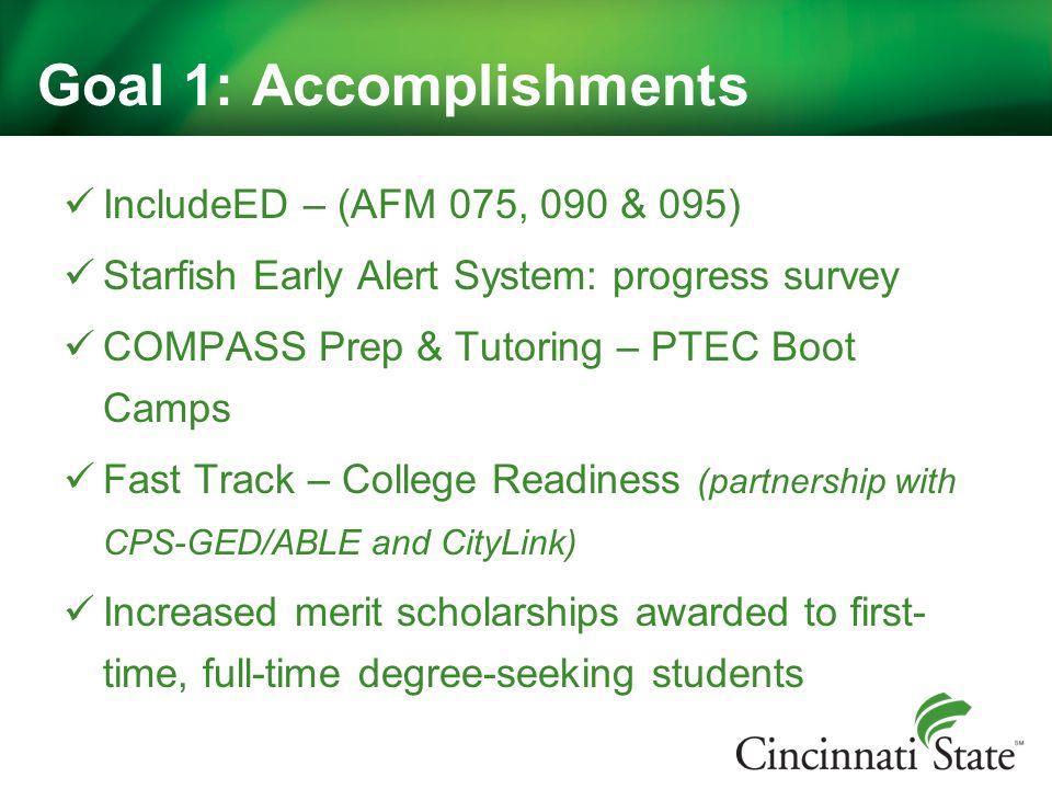 Goal 4: Accomplishments Partnership with Freestore Foodbank to create Hospitality Academy of Cincinnati Developed Apprenticeship Programs with G.E.