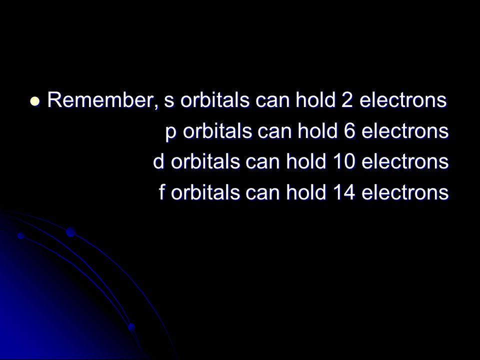 Remember, s orbitals can hold 2 electrons Remember, s orbitals can hold 2 electrons p orbitals can hold 6 electrons p orbitals can hold 6 electrons d