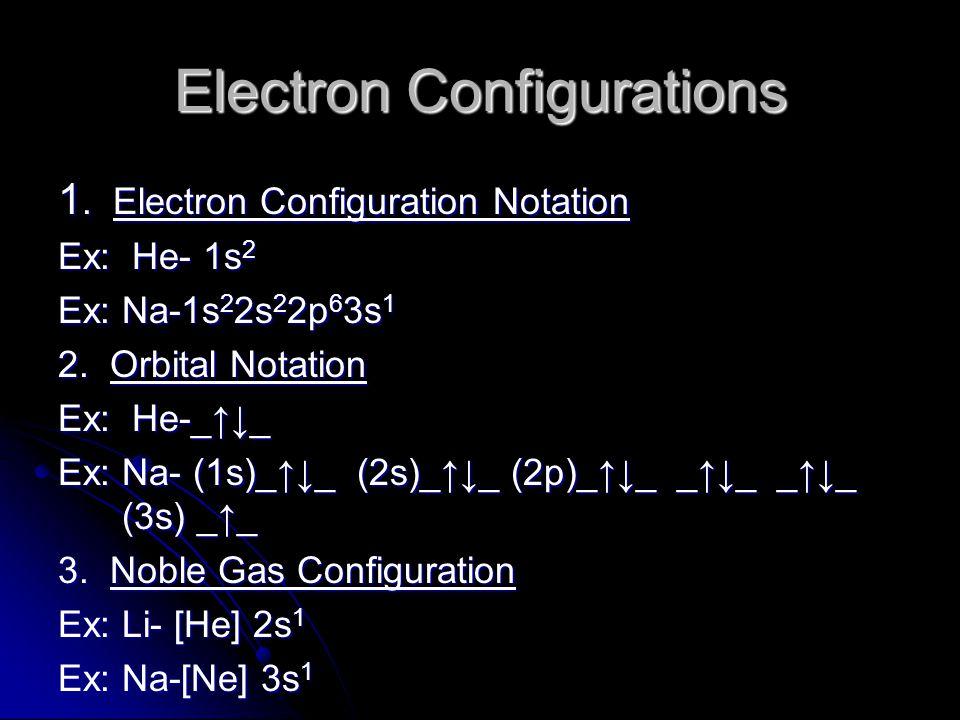 Electron Configurations 1.
