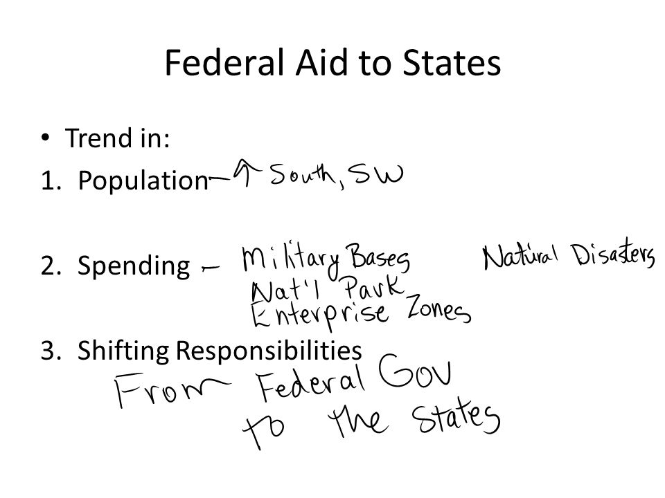 Federal Aid to States Trend in: 1.Population 2.Spending 3.Shifting Responsibilities