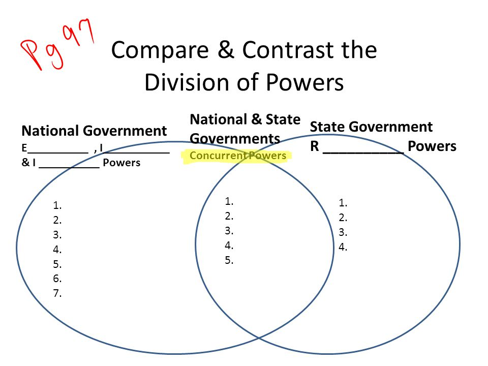 Compare & Contrast the Division of Powers 1.2. 3.