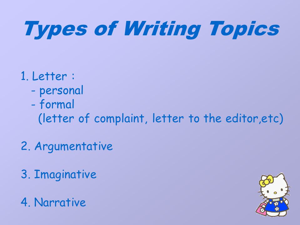 Exam Format Write a piece of composition in about 300 words.