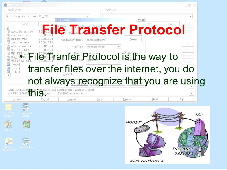 File Transfer Protocol File Tranfer Protocol is the way to transfer files over the internet, you do not always recognize that you are using this.