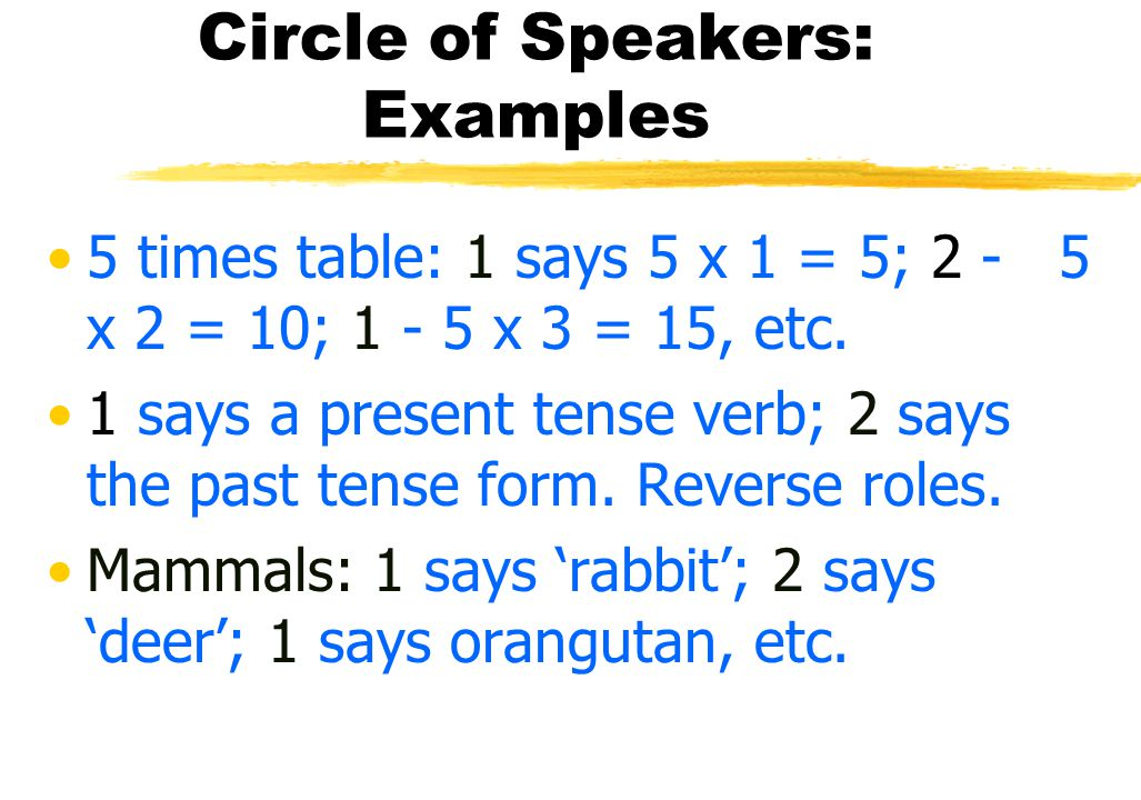 How Can You Use Circle of Speakers What question or task will you give the pairs