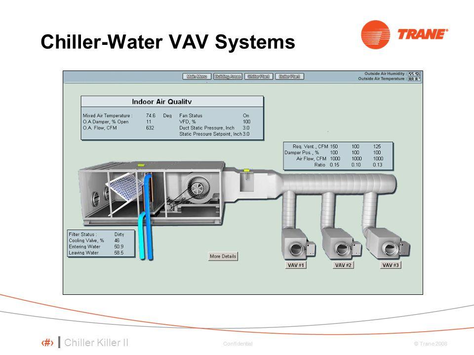 Chiller Killer II 58 © Trane 2008 Confidential Chiller-Water VAV Systems