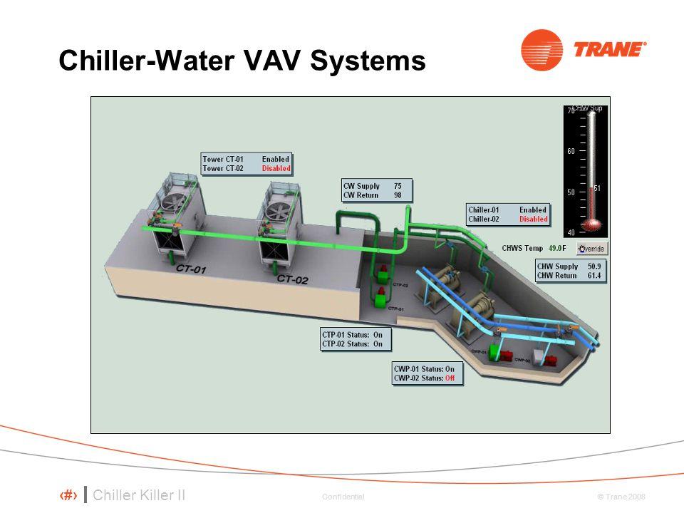 Chiller Killer II 59 © Trane 2008 Confidential Chiller-Water VAV Systems