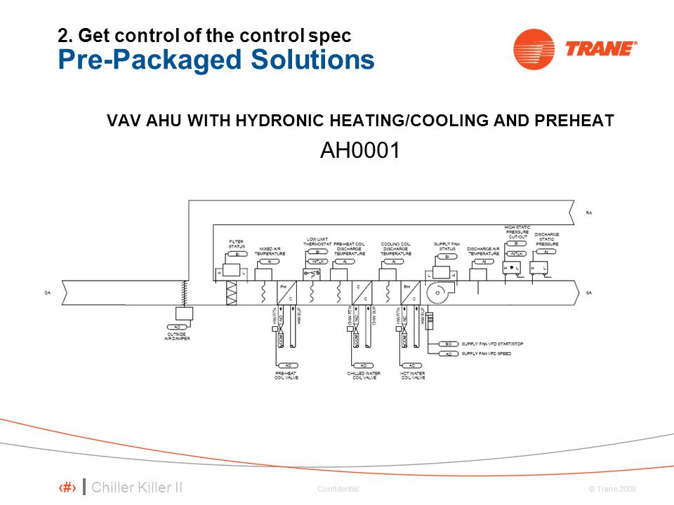 Chiller Killer II 71 © Trane 2008 Confidential 2. Get control of the control spec Pre-Packaged Solutions VAV AHU WITH HYDRONIC HEATING/COOLING AND PRE