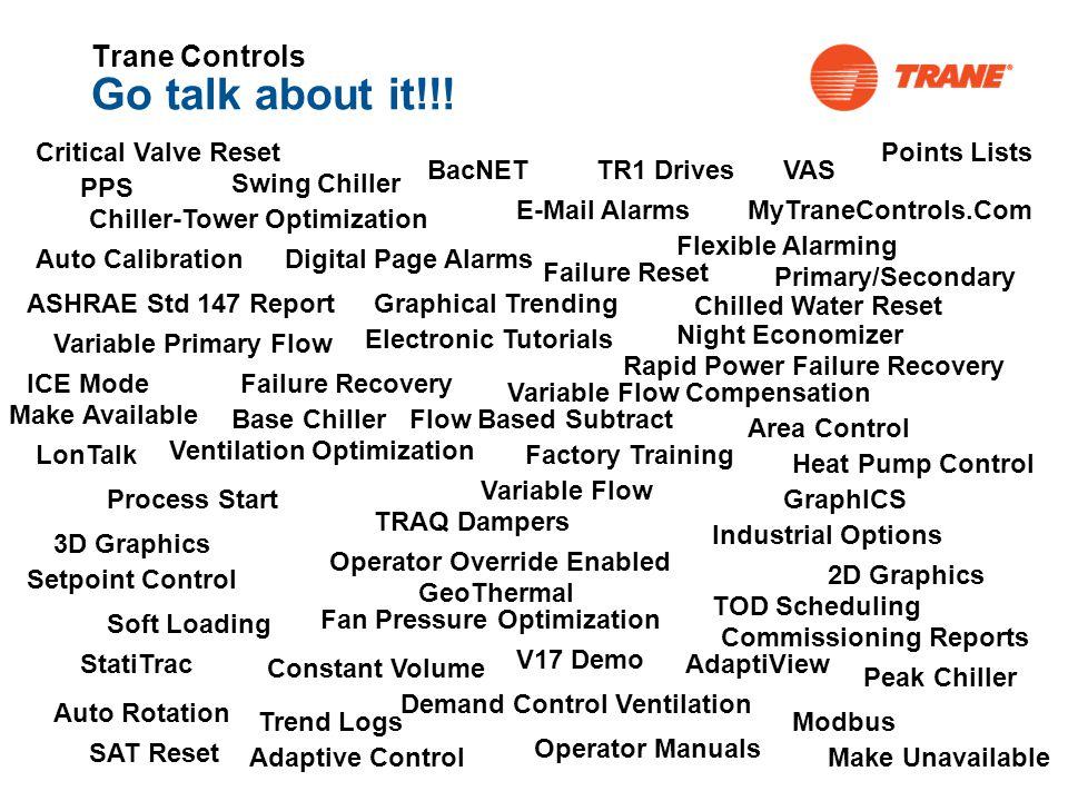 Trane Controls Go talk about it!!! Chiller-Tower Optimization Failure Recovery Auto Rotation VAS AdaptiView Area Control 3D Graphics Auto Calibration