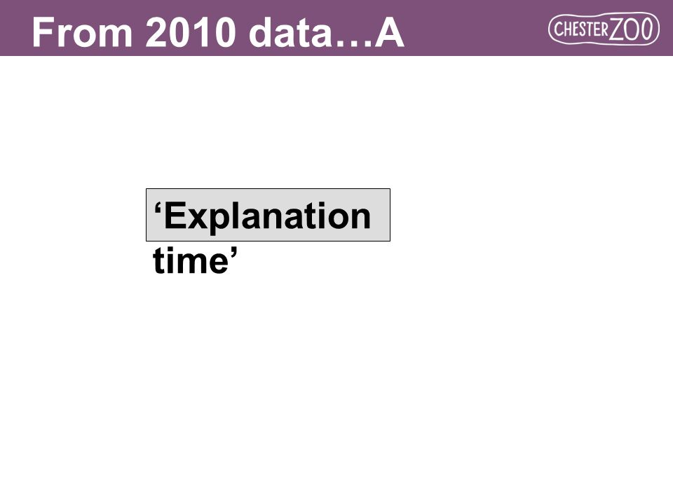 'Explanation time' From 2010 data…A Discovery!
