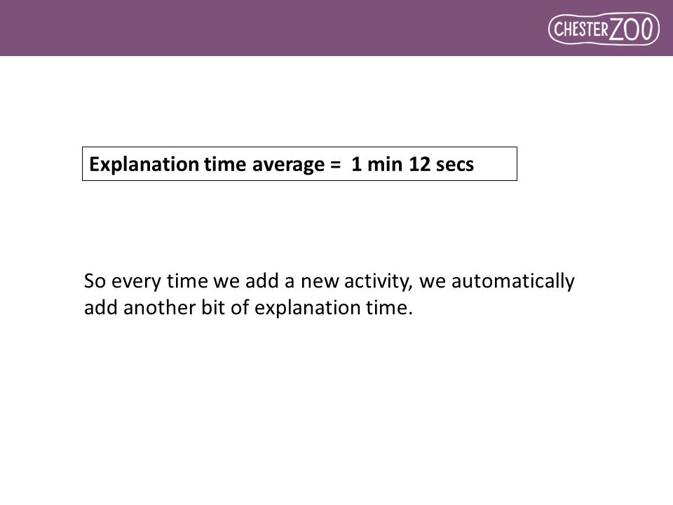 Explanation time average = 1 min 12 secs So every time we add a new activity, we automatically add another bit of explanation time.