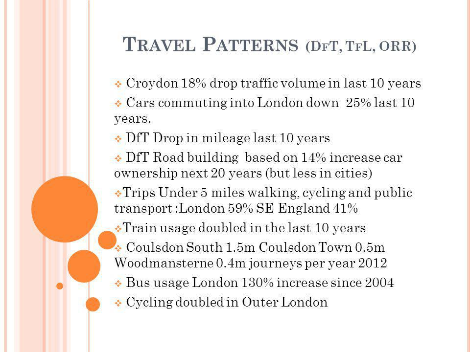 T RAVEL P ATTERNS (D F T, T F L, ORR)  Croydon 18% drop traffic volume in last 10 years  Cars commuting into London down 25% last 10 years.