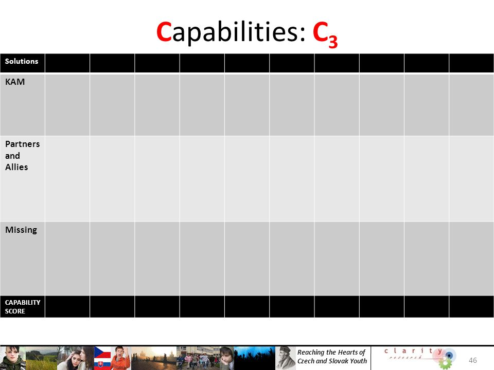 Reaching the Hearts of Czech and Slovak Youth Capabilities: C 3 Solutions KAM Partners and Allies Missing CAPABILITY SCORE 46