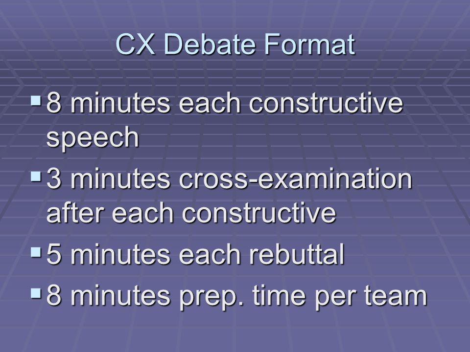 CX Debate Format  8 minutes each constructive speech  3 minutes cross-examination after each constructive  5 minutes each rebuttal  8 minutes prep