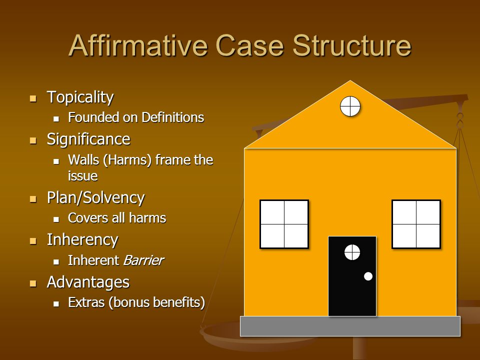 Affirmative Case Structure Topicality Topicality Founded on Definitions Founded on Definitions Significance Significance Walls (Harms) frame the issue
