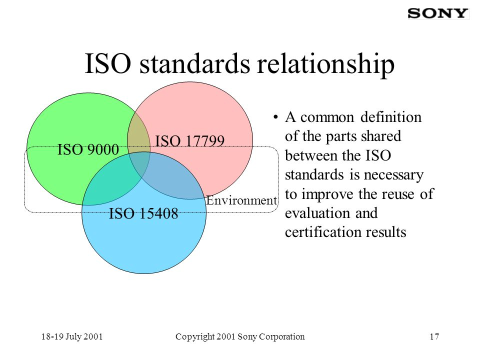 18-19 July 2001Copyright 2001 Sony Corporation17 ISO standards relationship ISO 9000 ISO 17799 ISO 15408 Environment A common definition of the parts shared between the ISO standards is necessary to improve the reuse of evaluation and certification results