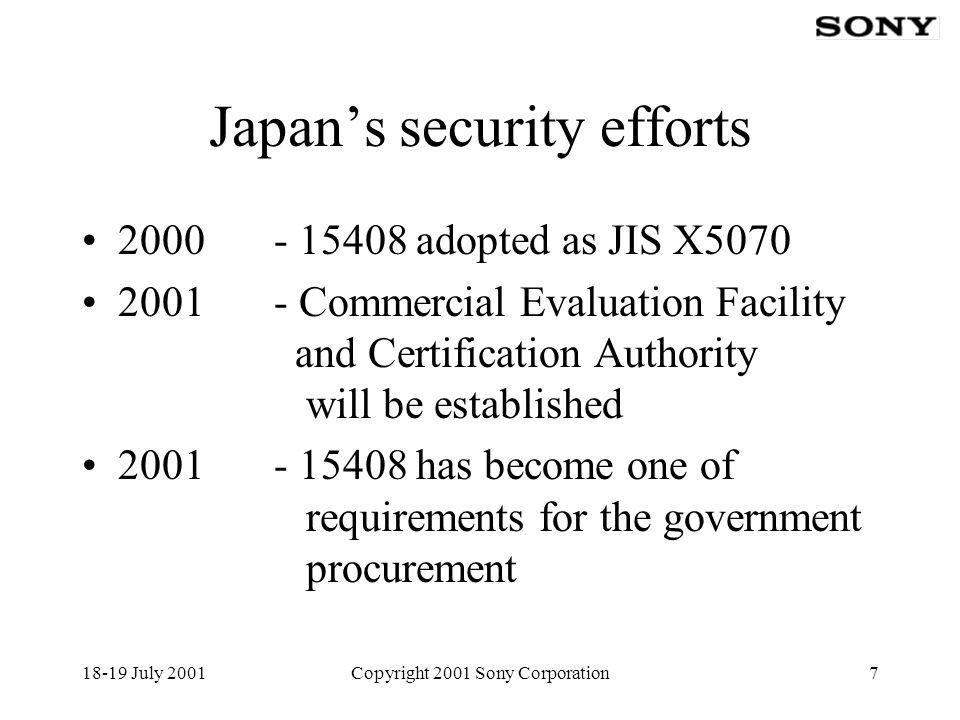 18-19 July 2001Copyright 2001 Sony Corporation18 Software vs.