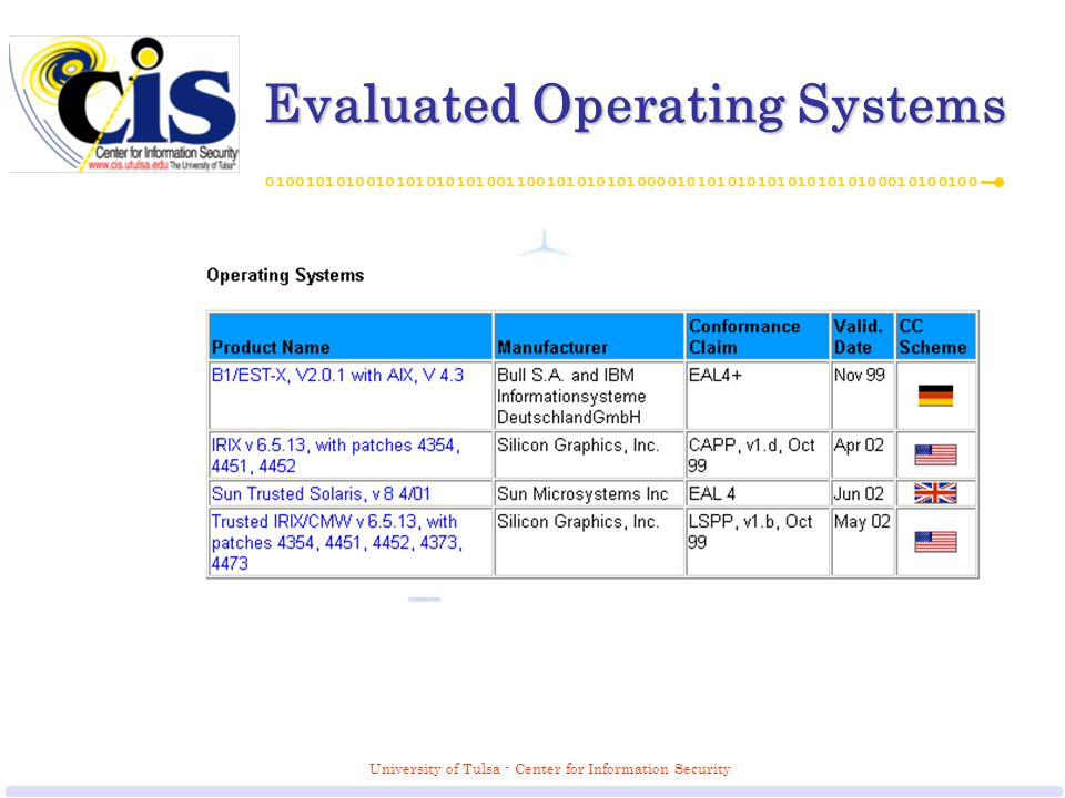 University of Tulsa - Center for Information Security Evaluated Operating Systems