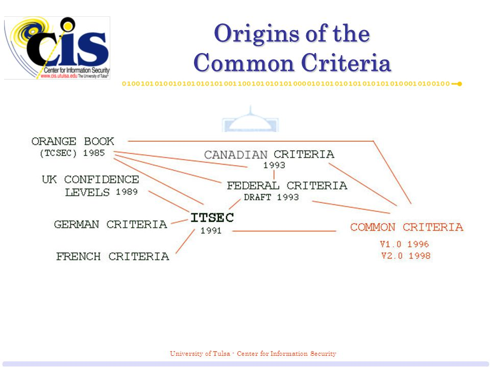 University of Tulsa - Center for Information Security Origins of the Common Criteria