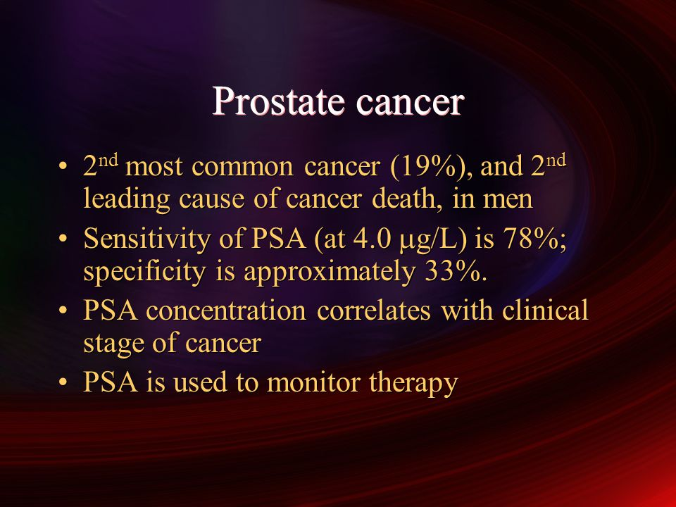 Prostate cancer 2 nd most common cancer (19%), and 2 nd leading cause of cancer death, in men Sensitivity of PSA (at 4.0  g/L) is 78%; specificity is approximately 33%.