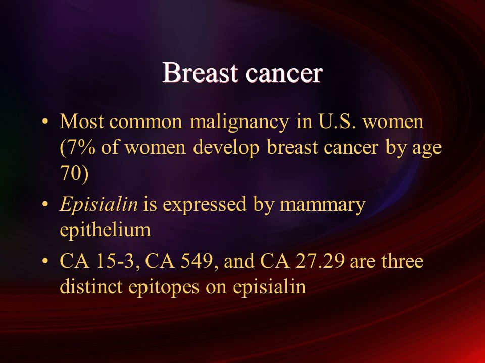 Breast cancer Most common malignancy in U.S.