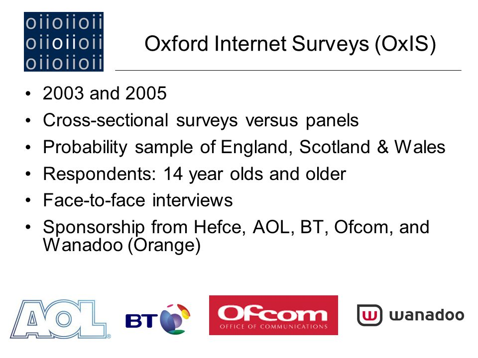 2003 and 2005 Cross-sectional surveys versus panels Probability sample of England, Scotland & Wales Respondents: 14 year olds and older Face-to-face interviews Sponsorship from Hefce, AOL, BT, Ofcom, and Wanadoo (Orange) Oxford Internet Surveys (OxIS)