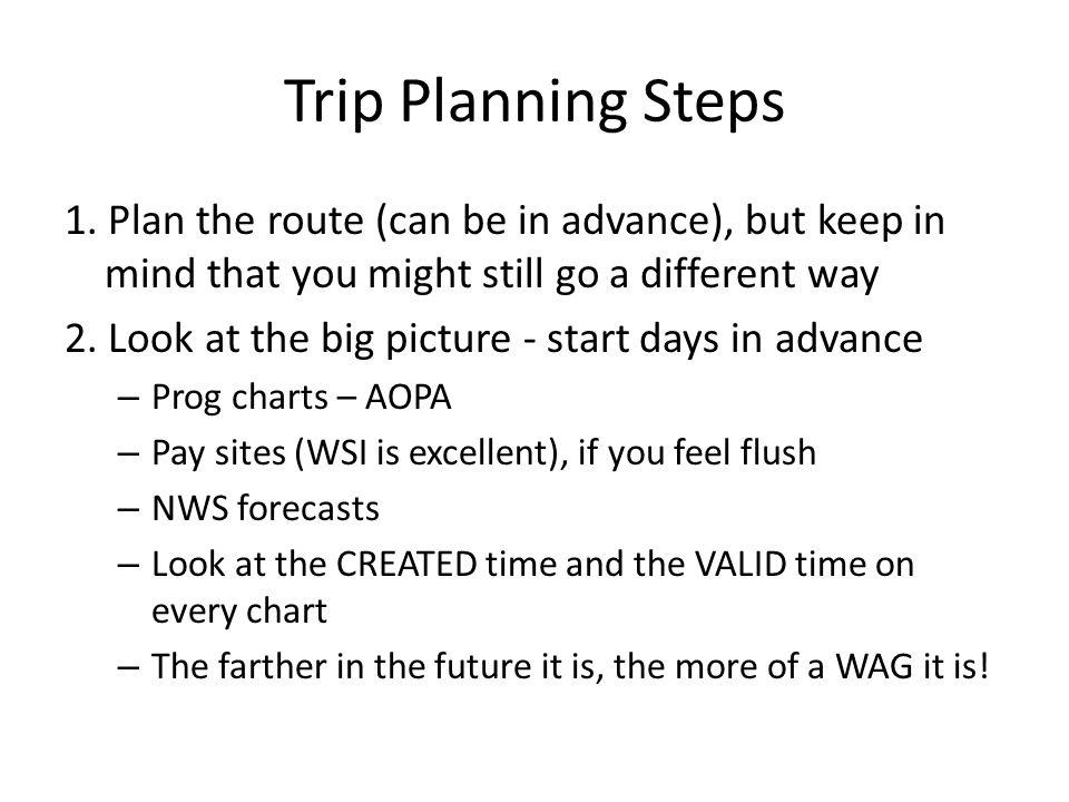Trip Planning Steps 1.