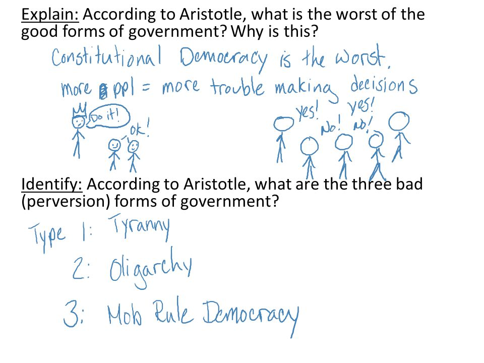 Explain: According to Aristotle, what is the worst of the good forms of government? Why is this? Identify: According to Aristotle, what are the three