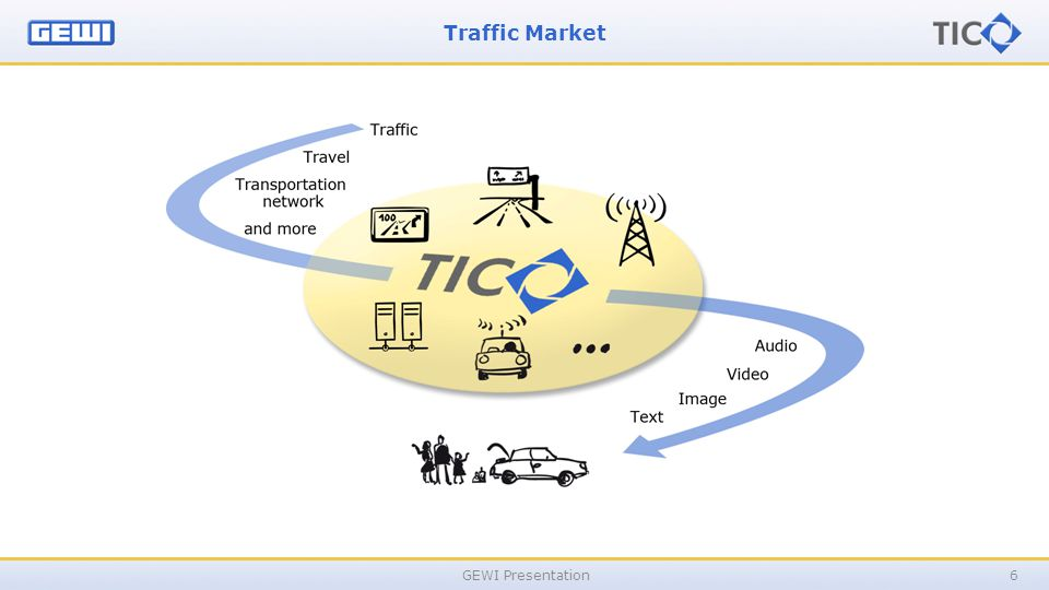 Traffic Market GEWI Presentation6